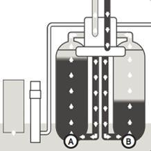 Pendant la phase d'adoucissement les réservoirs produisent de l'eau douce
