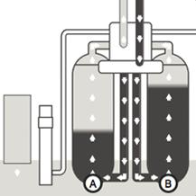 Après la phase de régénération les deux réservoirs produisent à nouveau de l'eau adoucie